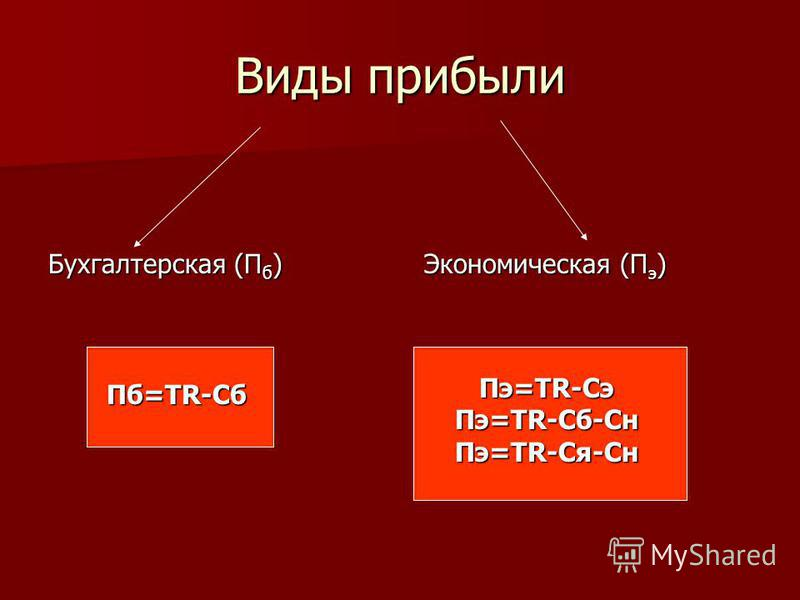 Виды прибыли Бухгалтерская (П б ) Экономическая (П э ) Пб=TR-Cб Пэ=TR-Сэ Пэ=TR-Cб-Сн Пэ=TR-Cя-Сн