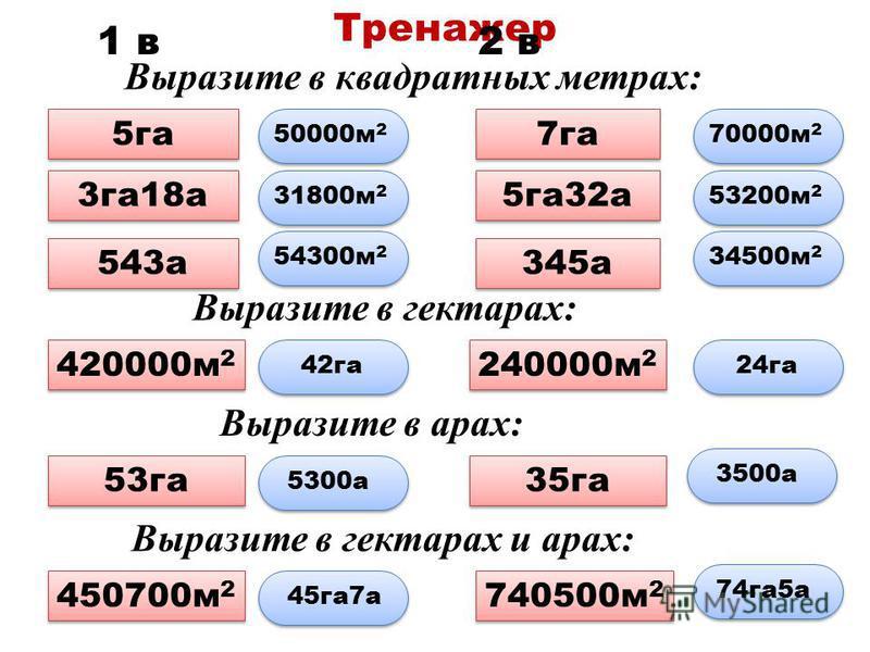 Тренажер 1 в 2 в Выразите в квадратных метрах: Выразите в гектарах: Выразите в арах: Выразите в гектарах и арах: 3 га 18 а 5 га 543 а 5 га 32 а 7 га 345 а 420000 м 2 35 га 53 га 450700 м 2 240000 м 2 740500 м 2 50000 м 2 70000 м 2 31800 м 2 53200 м 2