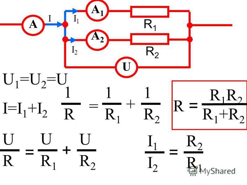 R R1R1 A1A1 A2A2 A U U 1 =U 2 =U I=I 1 +I 2 U = R1R1 U R2R2 U + R 1 = R1R1 1 R2R2 1 + R1R2R1R2 R 1 +R 2 R = I2I2 I I2I2 I1I1 R1R1 R2R2 = R2R2 I1I1