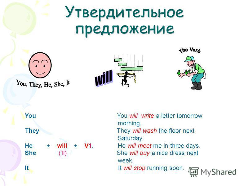 Утвердительное предложение You You will write a letter tomorrow morning. They They will wash the floor next Saturday. He + will + V1. He will meet me in three days. She (ll) She will buy a nice dress next week. It It will stop running soon.