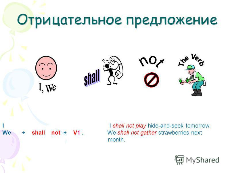 Отрицательное предложение I I shall not play hide-and-seek tomorrow. We + shall not + V1. We shall not gather strawberries next month.