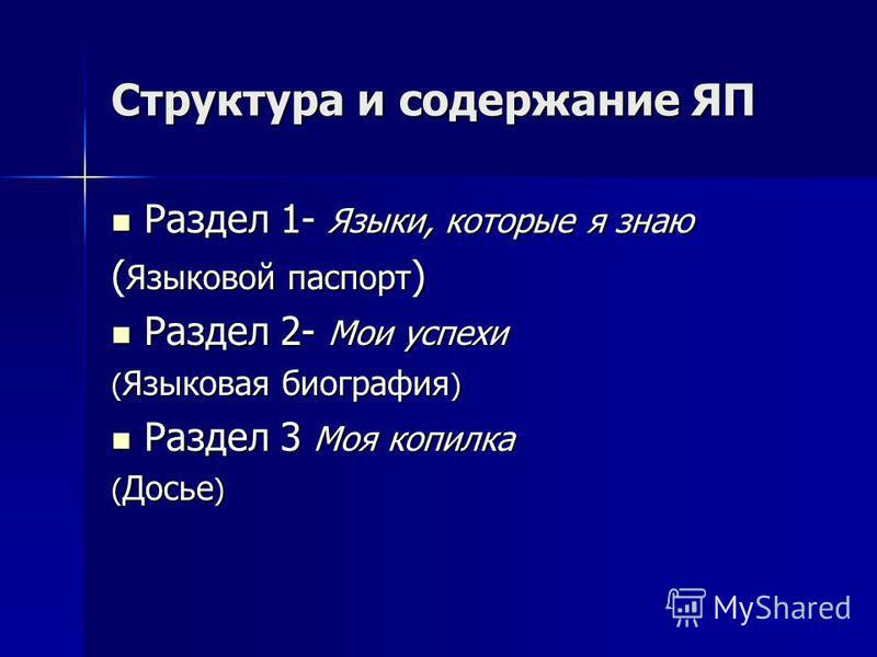 Структура и содержание ЯП Раздел 1- Языки, которые я знаю Раздел 1- Языки, которые я знаю ( Языковой паспорт ) Раздел 2- Мои успехи Раздел 2- Мои успехи ( Языковая биография ) Раздел 3 Моя копилка Раздел 3 Моя копилка ( Досье )
