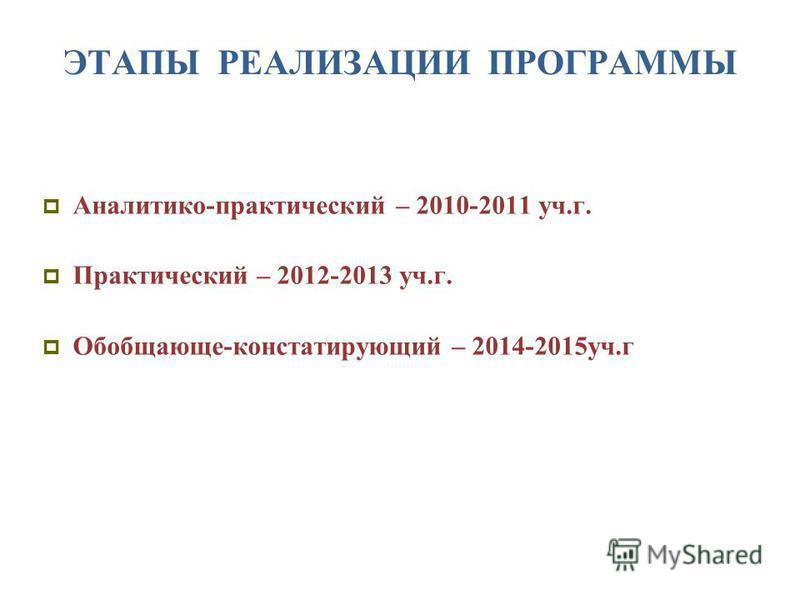 ЭТАПЫ РЕАЛИЗАЦИИ ПРОГРАММЫ Аналитико-практический – 2010-2011 уч.г. Практический – 2012-2013 уч.г. Обобщающе-констатирующий – 2014-2015 уч.г