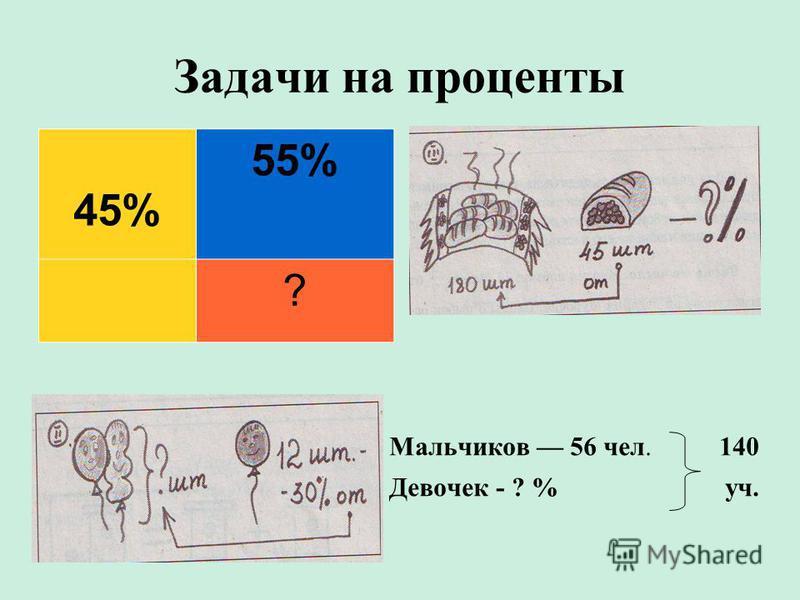 Задачи на проценты 45% 55% ? Мальчиков 56 чел. 140 Девочек - ? % уч.