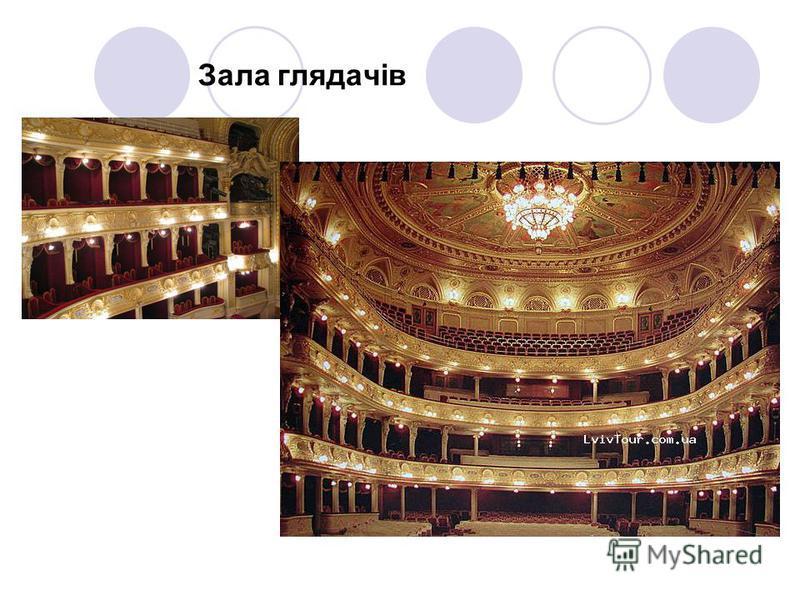 Зала глядачів