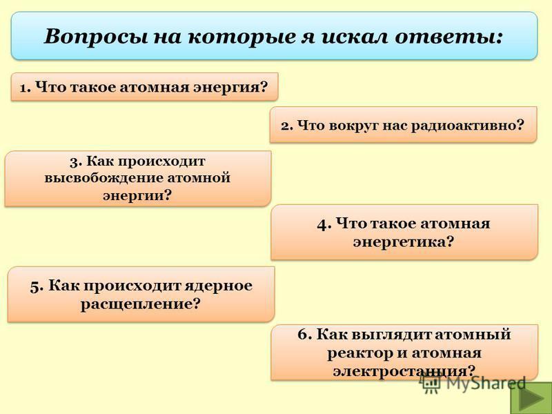 Вопросы на которые я искал ответы: 1. Что такое атомная энергия? 1. Что такое атомная энергия? 2. Что вокруг нас радиоактивно ? 2. Что вокруг нас радиоактивно ? 3. Как происходит высвобождение атомной энергии ? 3. Как происходит высвобождение атомной