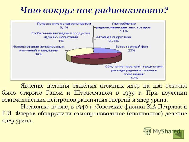 Явление деления тяжёлых атомных ядер на два осколка было открыто Ганом и Штрассманом в 1939 г. При изучении взаимодействия нейтронов различных энергий и ядер урана. Несколько позже, в 1940 г. Советские физики К.А.Петржак и Г.И. Флеров обнаружили само
