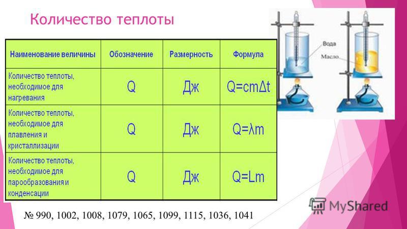 Количество теплоты 990, 1002, 1008, 1079, 1065, 1099, 1115, 1036, 1041
