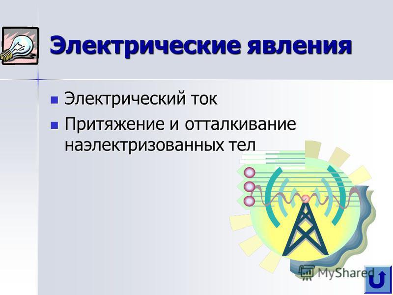 Электрические явления Электрический ток Притяжение и отталкивание наэлектризованных тел