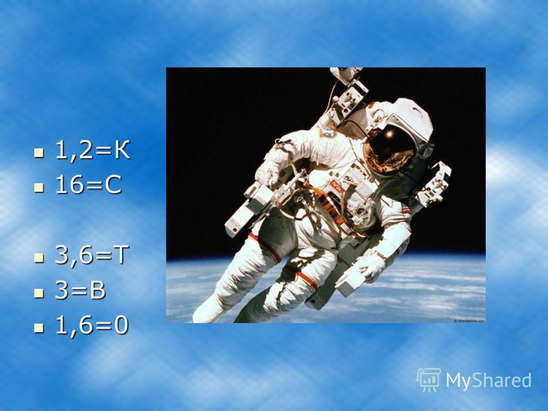Чтобы узнать название первого космического корабля, прочитайте шифровку. Чтобы узнать название первого космического корабля, прочитайте шифровку. 1) 4,2:1,4 1) 4,2:1,4 2) 0,4*4 2) 0,4*4 3) 3,2*5 3) 3,2*5 4) 8-4,4 4) 8-4,4 5) 0,45+1,15 5) 0,45+1,15 6)