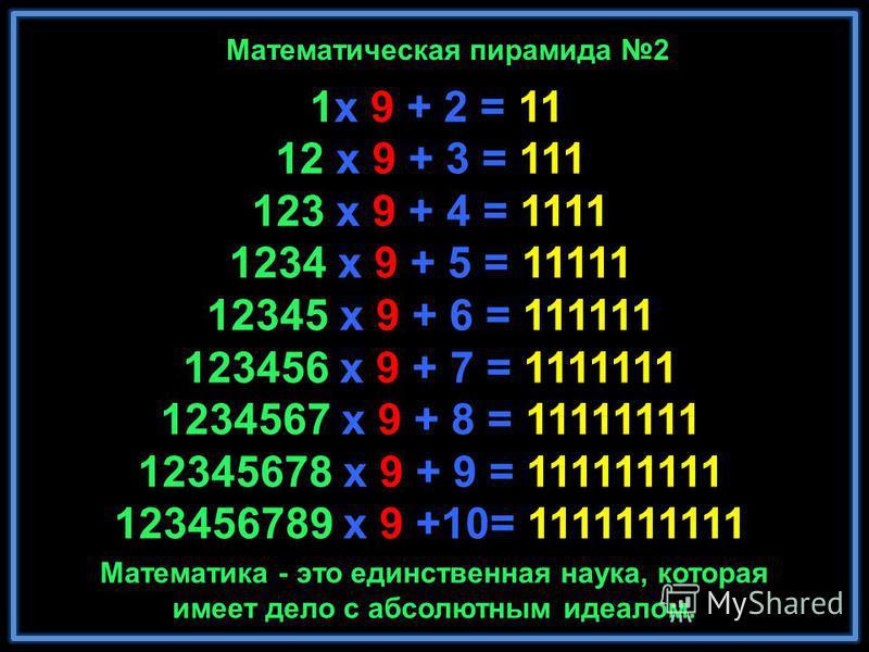 1x 9 + 2 = 11 12 x 9 + 3 = 111 123 x 9 + 4 = 1111 1234 x 9 + 5 = 11111 12345 x 9 + 6 = 111111 123456 x 9 + 7 = 1111111 1234567 x 9 + 8 = 11111111 12345678 x 9 + 9 = 111111111 123456789 x 9 +10= 1111111111 Математика - это единственная наука, которая