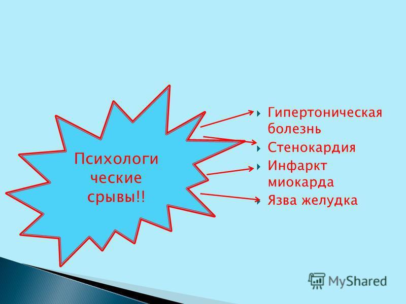 Гипертоническая болезнь Стенокардия Инфаркт миокарда Язва желудка Психологи ческие срывы!!