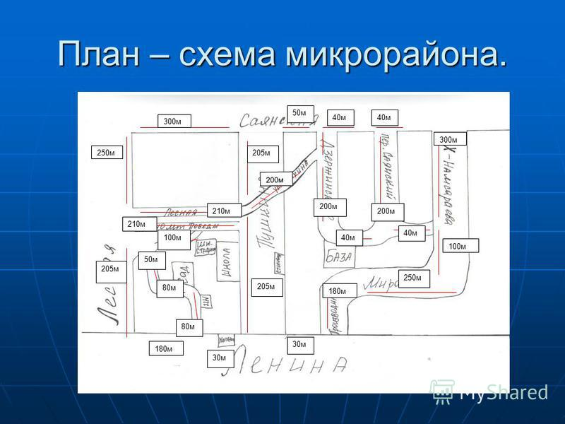 План – схема микрорайона. 250 м 205 м 40 м 30 м 300 м 200 м 50 м 180 м 210 м 50 м 80 м 100 м