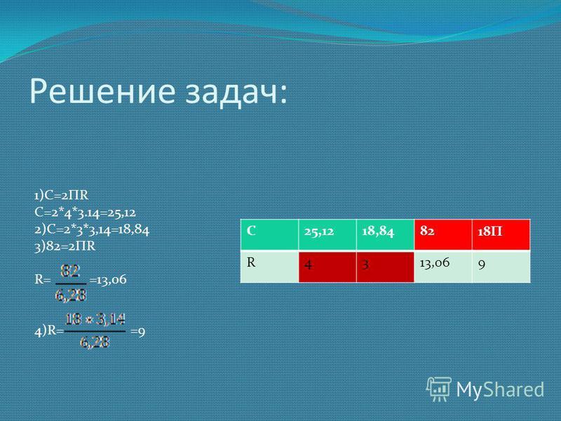 Тест Число П равно: 1) 2,18 2)3,14 3)3,16 4)6,18 Формула длины окружности: 1) С=2Пr 2)С=2Пa 3)С=2RS 4)С=2ПR