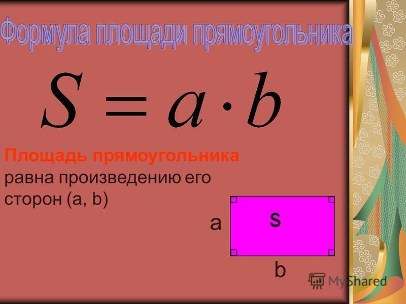 Площадь прямоугольника равна произведению его сторон (a, b) a b