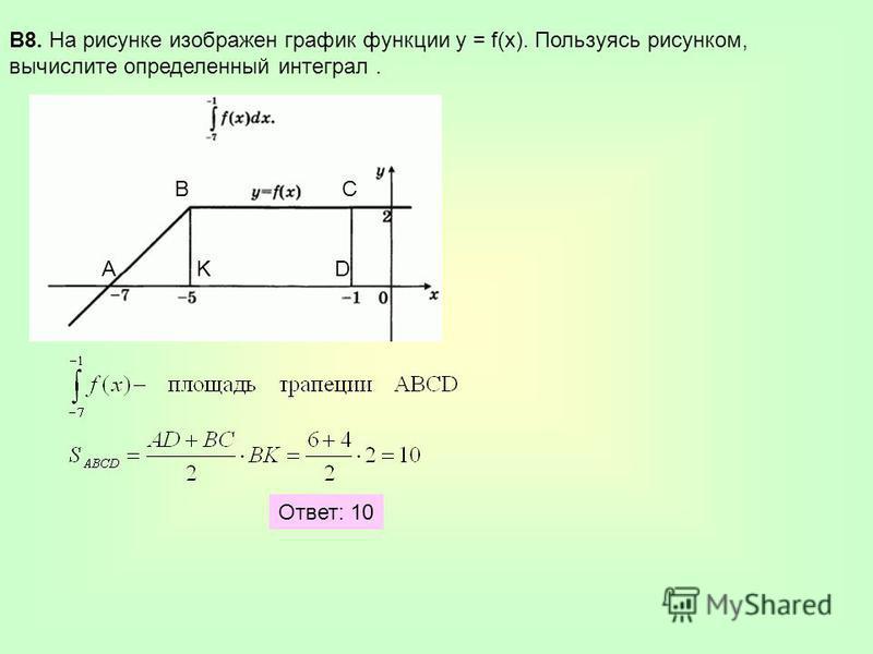 B8. На рисунке изображен график функции у = f(x). Пользуясь рисунком, вычислите определенный интеграл. А ВС DK Ответ: 10