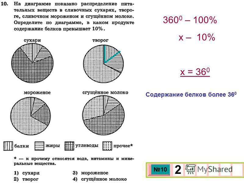 360 0 – 100% х – 10% х = 36 0 3 х 1 0 х 10 2 Содержание белков более 36 0