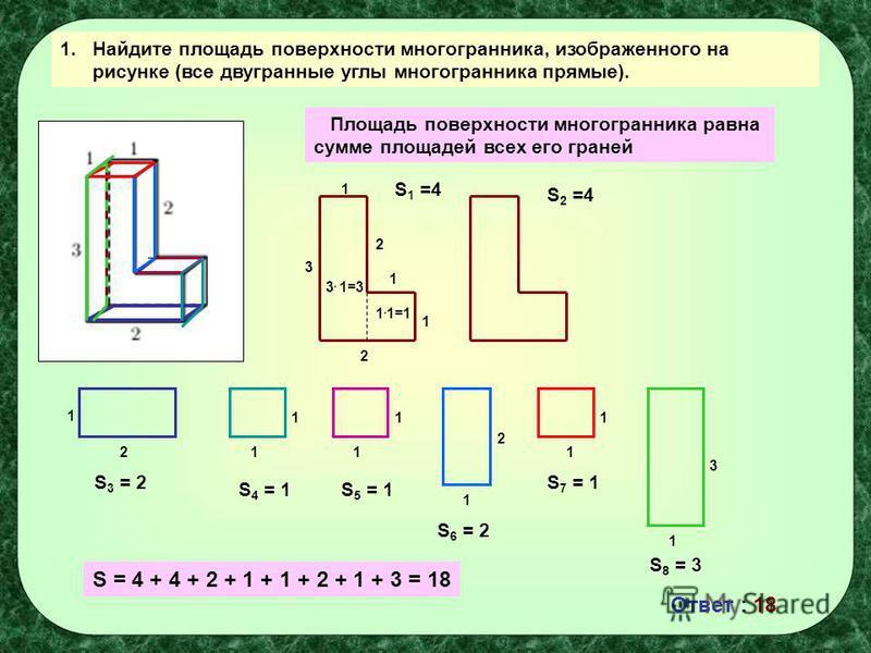 1. Найдите площадь поверхности многогранника, изображенного на рисунке (все двугранные углы многогранника прямые). Площадь поверхности многогранника равна сумме площадей всех его граней 2 1 3 2 1 1 3. 1=3 1. 1=1 S 1 =4 S 2 =4 2 1 S 3 = 2 1 1 1 1 1 2