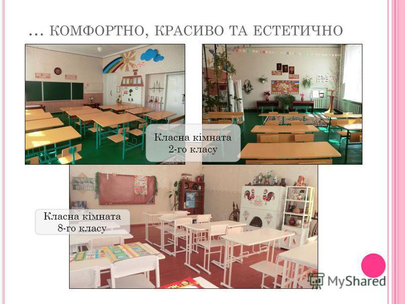 … КОМФОРТНО, КРАСИВО ТА ЕСТЕТИЧНО Класна кімната 2-го класу Класна кімната 8-го класу