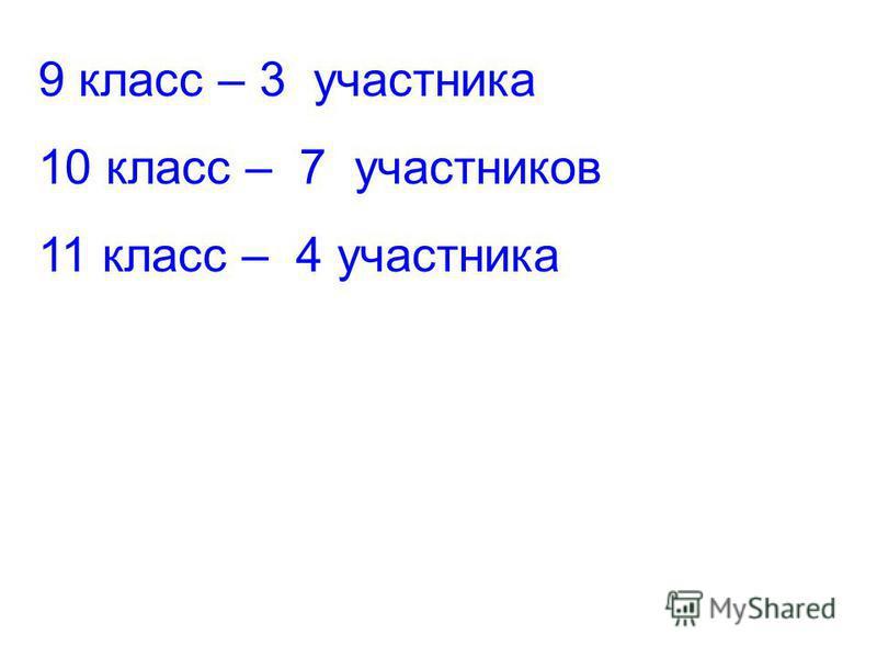 9 класс – 3 участника 10 класс – 7 участников 11 класс – 4 участника