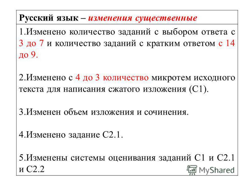 Русский язык – изменения существенные 1. Изменено количество заданий с выбором ответа с 3 до 7 и количество заданий с кратким ответом с 14 до 9. 2. Изменено с 4 до 3 количество микротем исходного текста для написания сжатого изложения (С1). 3. Измене