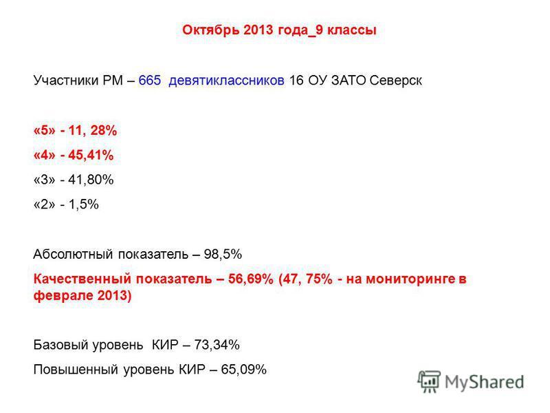 Участники РМ – 665 девятиклассников 16 ОУ ЗАТО Северск «5» - 11, 28% «4» - 45,41% «3» - 41,80% «2» - 1,5% Абсолютный показатель – 98,5% Качественный показатель – 56,69% (47, 75% - на мониторинге в феврале 2013) Базовый уровень КИР – 73,34% Повышенный