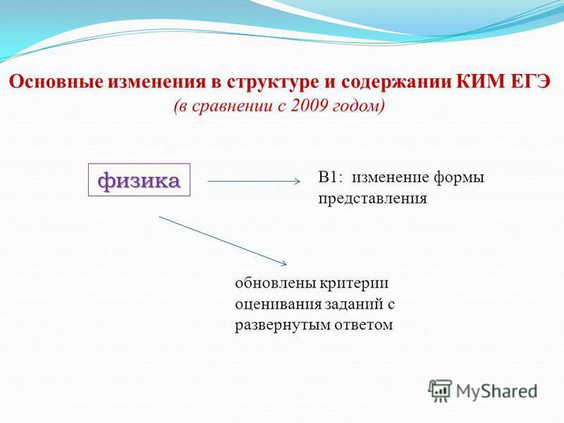 Основные изменения в структуре и содержании КИМ ЕГЭ (в сравнении с 2009 годом) физика В1: изменение формы представления обновлены критерии оценивания заданий с развернутым ответом