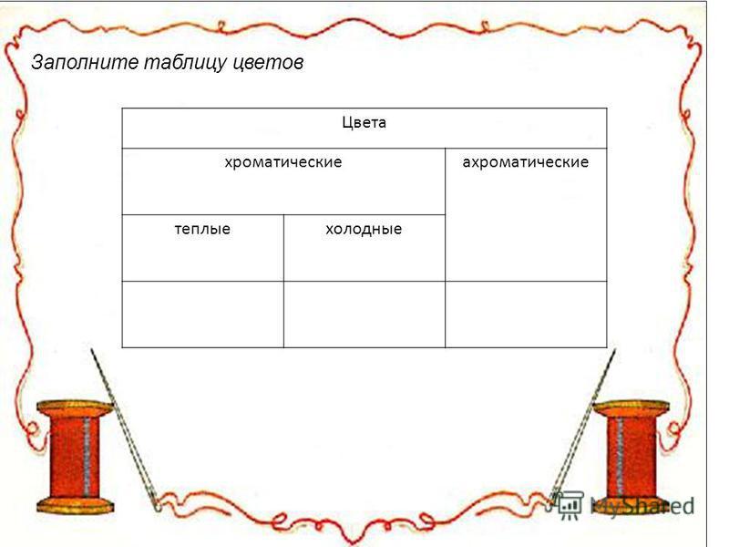 Заполните таблицу цветов Цвета хроматические ахроматические теплые холодные