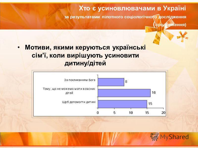 Хто є усиновлювачами в Україні за результатами пілотного соціологічного дослідження ( продовження) Мотиви, якими керуються українські сімї, коли вирішують усиновити дитину/дітей