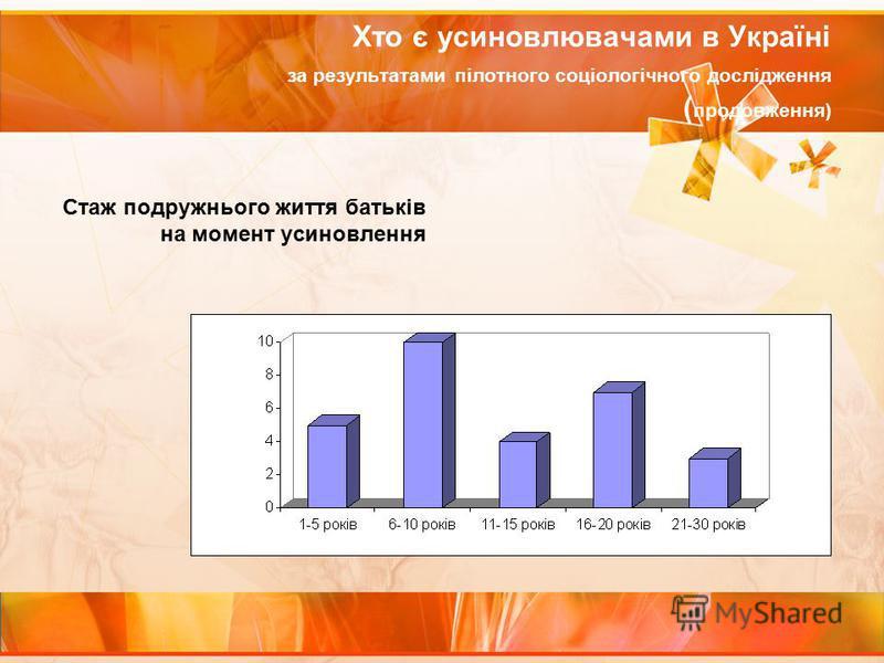 Хто є усиновлювачами в Україні за результатами пілотного соціологічного дослідження ( продовження) Стаж подружнього життя батьків на момент усиновлення