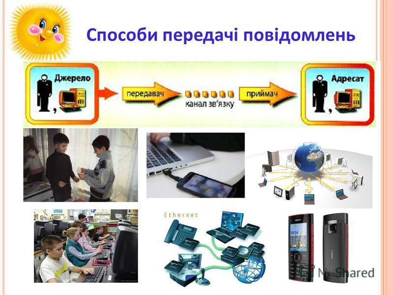 Способи передачі повідомлень Від людини до людини; Від людини до різноманітних пристроїв; Від пристрою до людини; Від пристроїв до інших пристроїв, а також між компютерами.