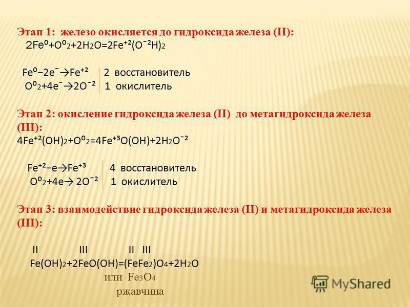 Этап 1: железо окисляется до гидроксида железа (ΙΙ): 2Fe +O 2 +2H 2 O=2Fe²(O¯²H) 2 Fe2e¯Fe² 2 восстановитель О 2 +4 е¯2О¯² 1 окислитель Этап 2: окисление гидроксида железа (ΙΙ) до мета гидроксида железа (ΙΙΙ): 4Fe²(OH) 2 +O 2 =4Fe³O(OH)+2H 2 O¯² Fe²e