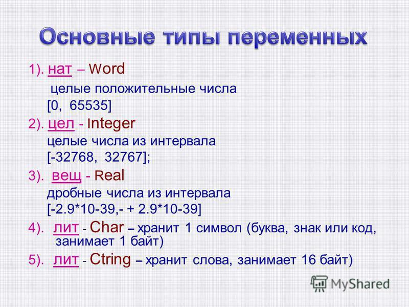 1). нат – W ord целые положительные числа [0, 65535] 2). цел - I nteger целые числа из интервала [-32768, 32767]; 3). вещ - R eal дробные числа из интервала [-2.9*10-39,- + 2.9*10-39] 4). лит - Char – хранит 1 символ (буква, знак или код, занимает 1