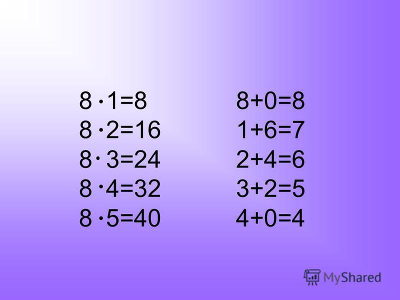 8 1=8 8+0=8 8 2=16 1+6=7 8 3=24 2+4=6 8 4=32 3+2=5 8 5=40 4+0=4