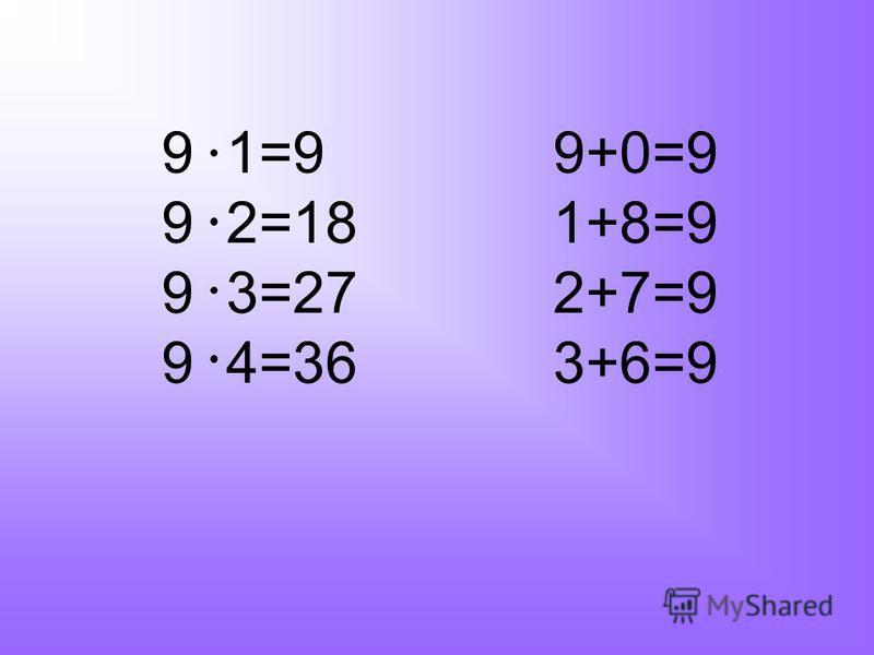 9 1=9 9+0=9 9 2=18 1+8=9 9 3=27 2+7=9 9 4=36 3+6=9