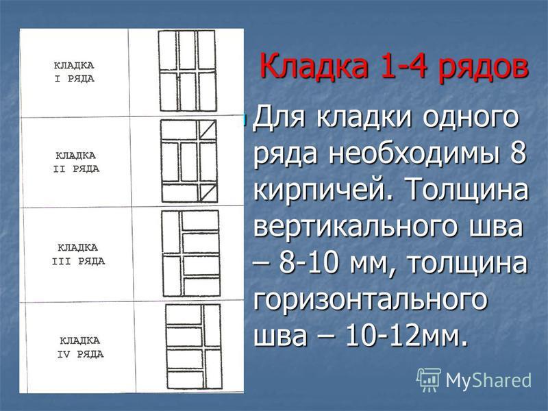 Кладка 1-4 рядов Для кладки одного ряда необходимы 8 кирпичей. Толщина вертикального шва – 8-10 мм, толщина горизонтального шва – 10-12 мм. Для кладки одного ряда необходимы 8 кирпичей. Толщина вертикального шва – 8-10 мм, толщина горизонтального шва