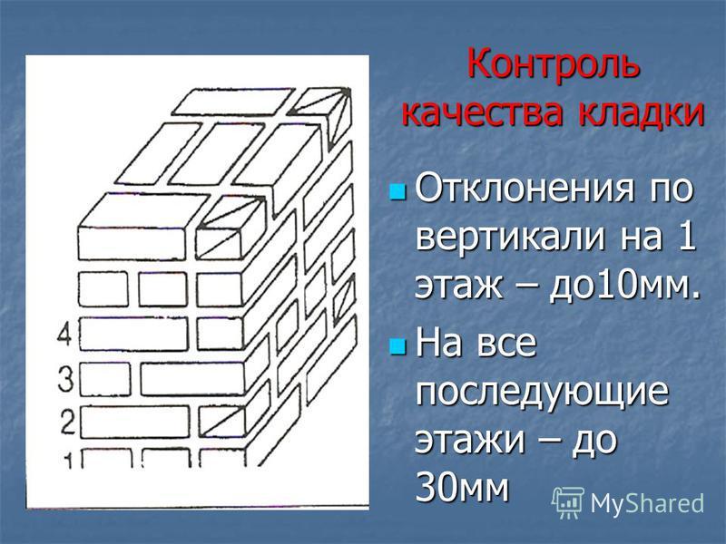 Контроль качества кладки Отклонения по вертикали на 1 этаж – до 10 мм. Отклонения по вертикали на 1 этаж – до 10 мм. На все последующие этажи – до 30 мм На все последующие этажи – до 30 мм