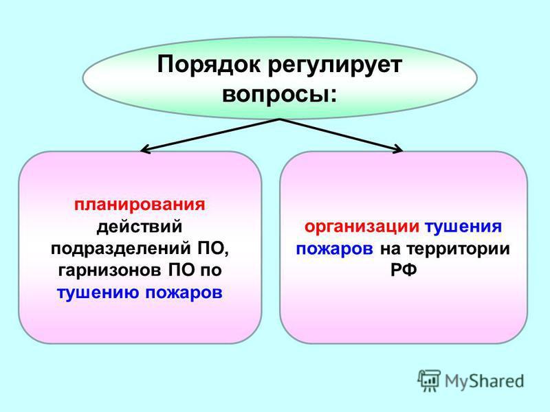 Порядок регулирует вопросы: планирования действий подразделений ПО, гарнизонов ПО по тушению пожаров организации тушения пожаров на территории РФ