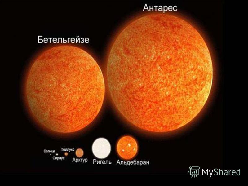 Звёзды гиганты - Арктур, Ригель, Альдебаран, Бетельгейзе и Антарес