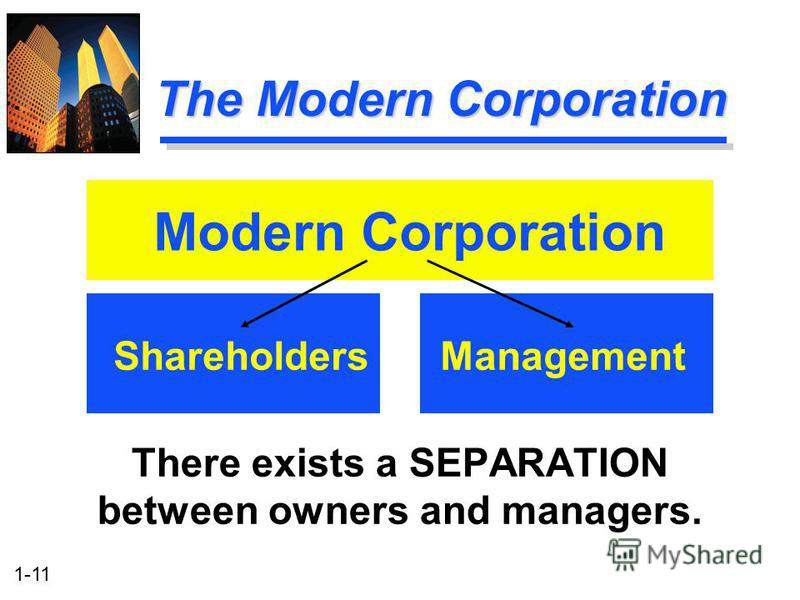1-11 The Modern Corporation There exists a SEPARATION between owners and managers. Modern Corporation ShareholdersManagement