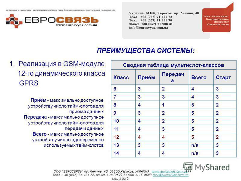 1. Реализация в GSM-модуле 12-го динамического класса GPRS ПРЕИМУЩЕСТВА СИСТЕМЫ: Сводная таблица мультислот-классов Класс Приём Передач а Всего Старт 63243 73343 84152 93252 104252 114352 124452 1333n/a3 1444n/a3 Приём - максимально доступное устройс