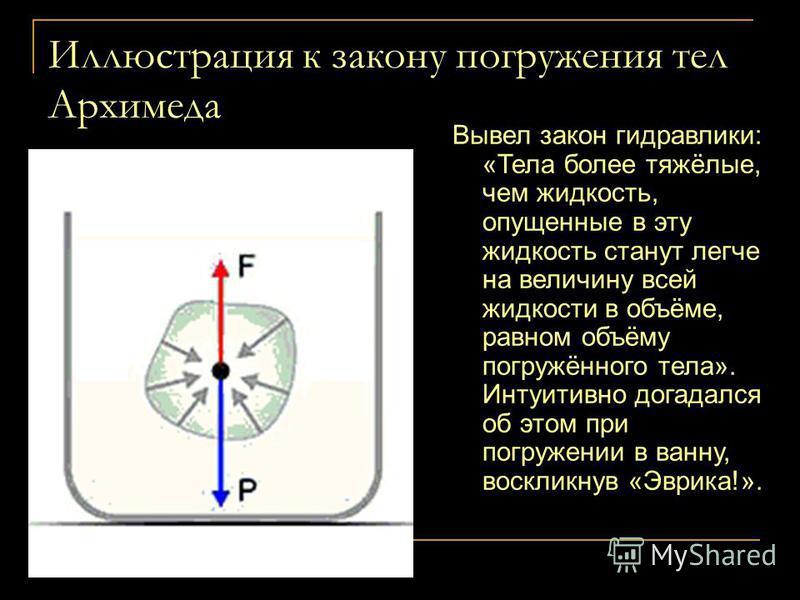 Архимед (287 - 212 гг. до н. э.) Древнегреческий математик и инженер. Родился и жил в Сиракузах. Обучался в Александрии. Основные сочинения «О сфере и цилиндре», «Спирали», «Псаммит» (исчисление больших чисел). Исследовал вопросы статики и гидравлики