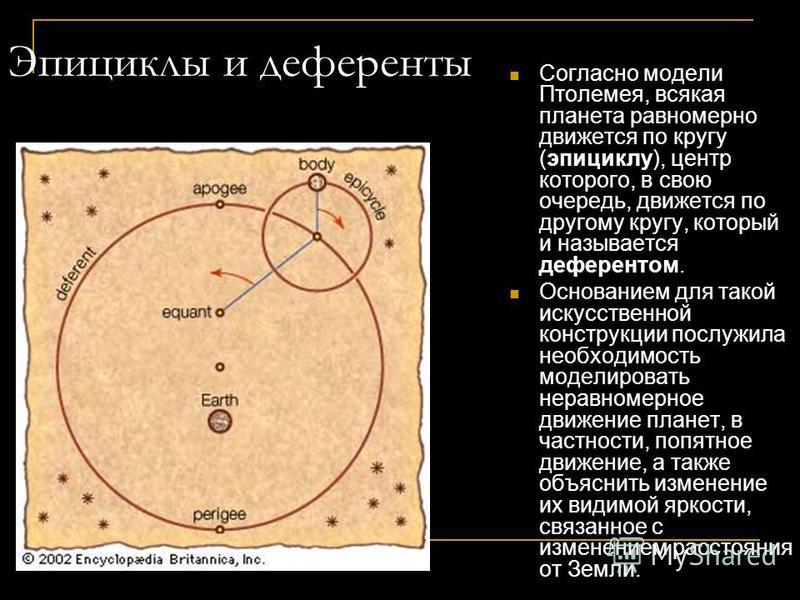 Клавдий Птолемей (90 – 160) Древнегреческий астроном. Жил в Александрии. В труде «Великое установление» («Альмагест») математически обосновывал теорию движения планет и солнца вокруг неподвижной Земли – геоцентрическую систему мира. Планеты движутся