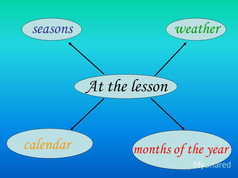 At the lesson months of the year seasonsweather calendar