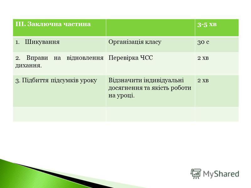 ІІІ. Заключна частина3-5 хв 1.ШикуванняОрганізація класу30 с 2. Вправи на відновлення дихання. Перевірка ЧСС2 хв 3. Підбиття підсумків урокуВідзначити індивідуальні досягнення та якість роботи на уроці. 2 хв