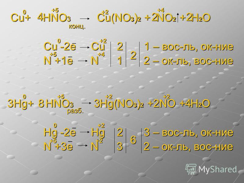 Cu+ НNO 3 Cu(NO 3 ) 2 + NO 2 + Н 2 О Cu+ НNO 3 Cu(NO 3 ) 2 + NO 2 + Н 2 О Cu -2 е Cu 2 1 – вос-ль, ок-нии Cu -2 е Cu 2 1 – вос-ль, ок-нии N +1 е N 1 2 – ок-ль, вос-нии N +1 е N 1 2 – ок-ль, вос-нии Hg+ НNO 3 Hg(NO 3 ) 2 + NO + Н 2 О Hg+ НNO 3 Hg(NO 3