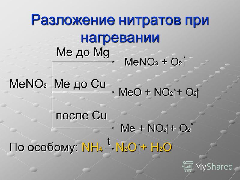 Разложении нитратов при нагревании Me до Mg Me до Mg MeNO 3 Me до Cu после Cu после Cu По особому: NH 4 N 2 O + H 2 O MeNO 3 + O 2 MeO + NO 2 + O 2 Me + NO 2 + O 2 t