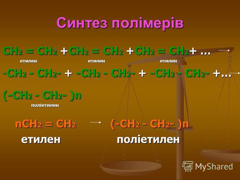 Синтез полімерів СН 2 = СН 2 +СН 2 = СН 2 +СН 2 = СН 2 + … етилен етилен етилен етилен етилен етилен -СН 2 - СН 2 - + -СН 2 - СН 2 - + -СН 2 - СН 2 - +… (-СН 2 - СН 2 - )n поліетилен поліетилен nСН 2 = СН 2 (-СН 2 - СН 2 - )n nСН 2 = СН 2 (-СН 2 - СН