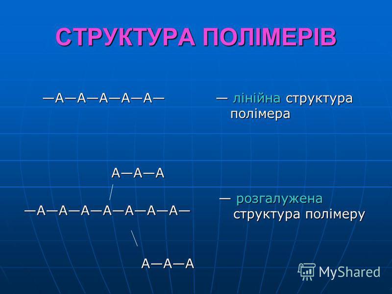 СТРУКТУРА ПОЛІМЕРІВ ААААА ААААА лінійна структура полімера лінійна структура полімера ААА АААААААААА розгалужена структура полімеру розгалужена структура полімеру