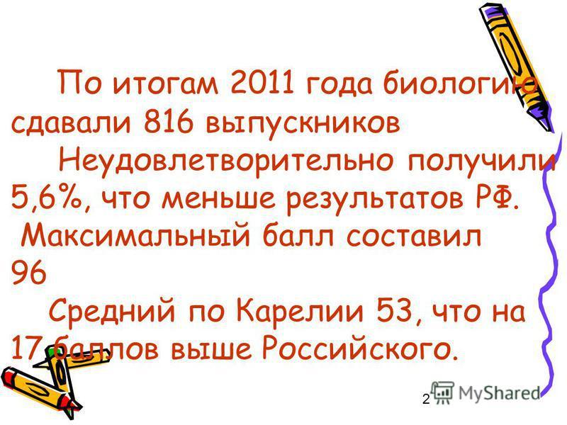 2 По итогам 2011 года биологию сдавали 816 выпускников Неудовлетворительно получили 5,6%, что меньше результатов РФ. Максимальный балл составил 96 Средний по Карелии 53, что на 17 баллов выше Российского.